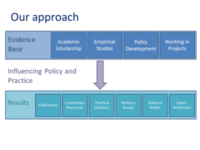 HeLex - our approach infographic